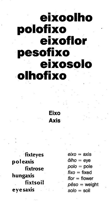 Augusto de Campos_Axis_1957_translated by Edwin Morgan