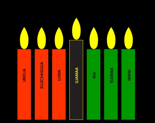 The seven tenets of Kwanzaa