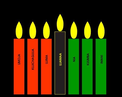 The seven tenets of Kwanzaa